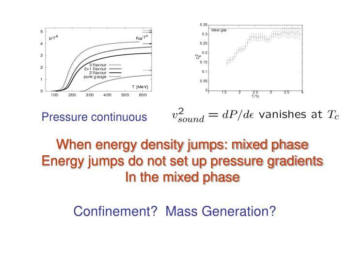 Pressure continuous