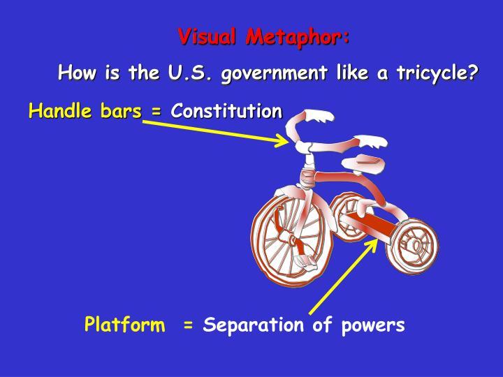 Visual Metaphor: