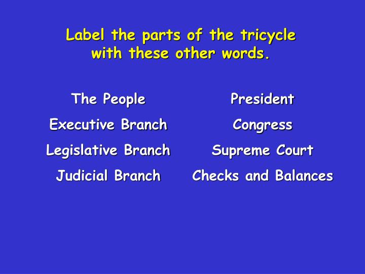 Label the parts of the tricycle with these other words.