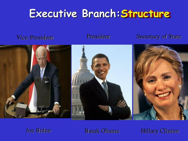 Executive Branch: