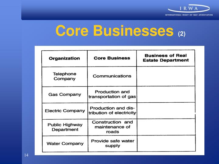 Core Businesses