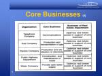core businesses 4