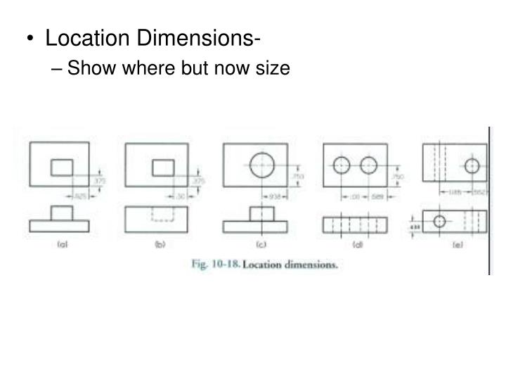 Location Dimensions-
