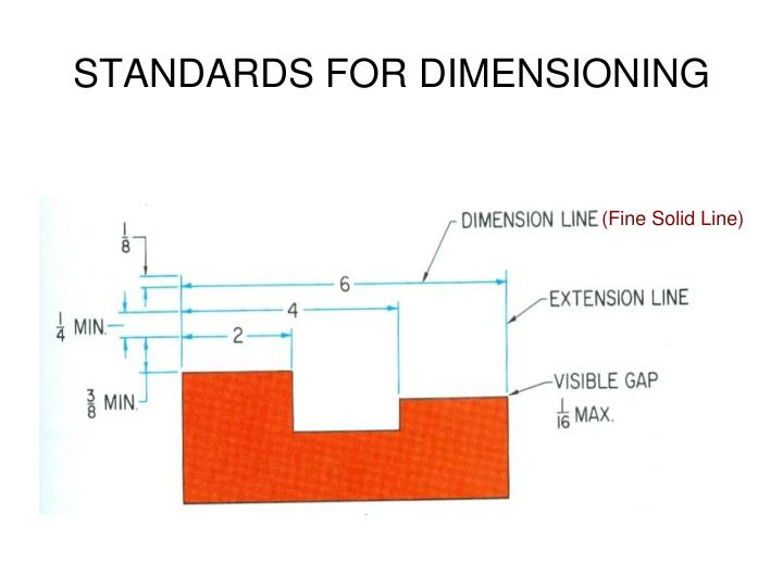 STANDARDS FOR DIMENSIONING