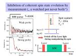 inhibition of coherent spin state evolution by measurement a watched pot never boils