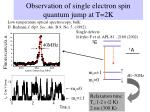 observation of single electron spin quantum jump at t 2k
