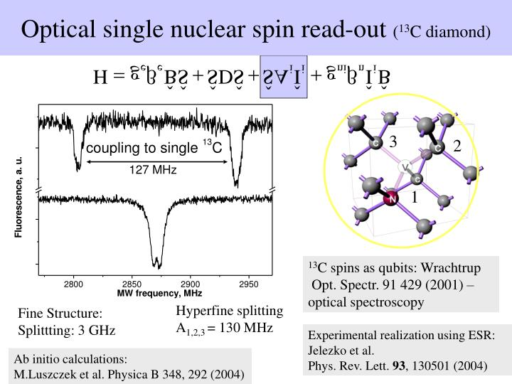 Optical single nuclear spin read-out