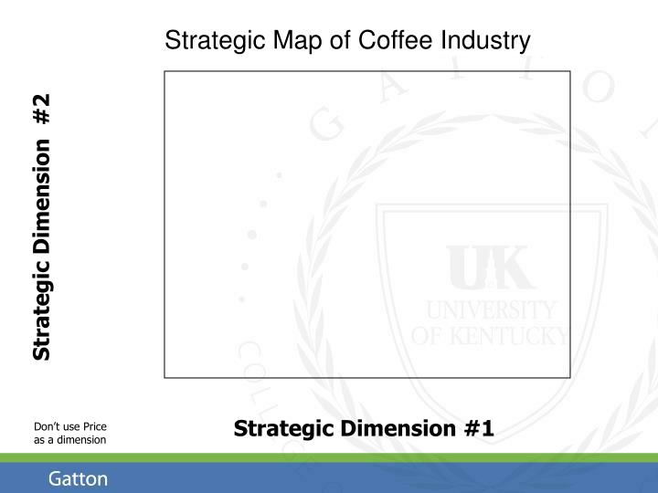 Strategic Map of Coffee Industry