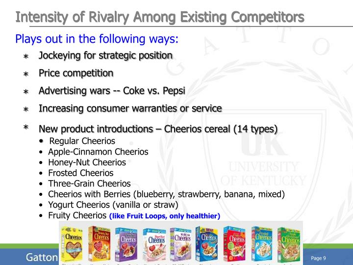 Intensity of Rivalry Among Existing Competitors