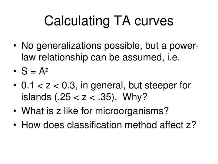 Calculating TA curves