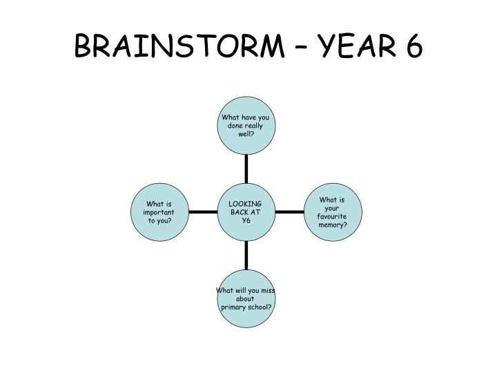 BRAINSTORM – YEAR 6