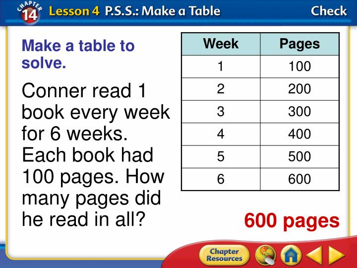 Make a table to solve.