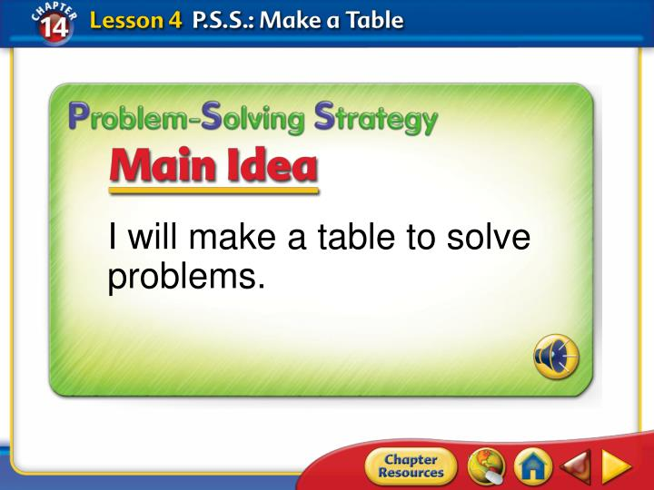 I will make a table to solve problems.