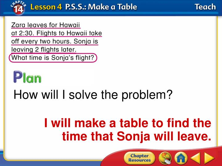 How will I solve the problem?