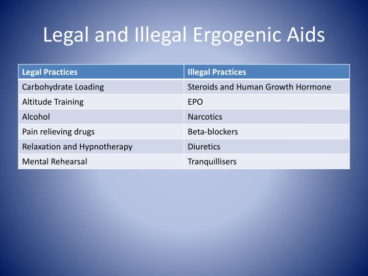 Legal and illegal ergogenic aids