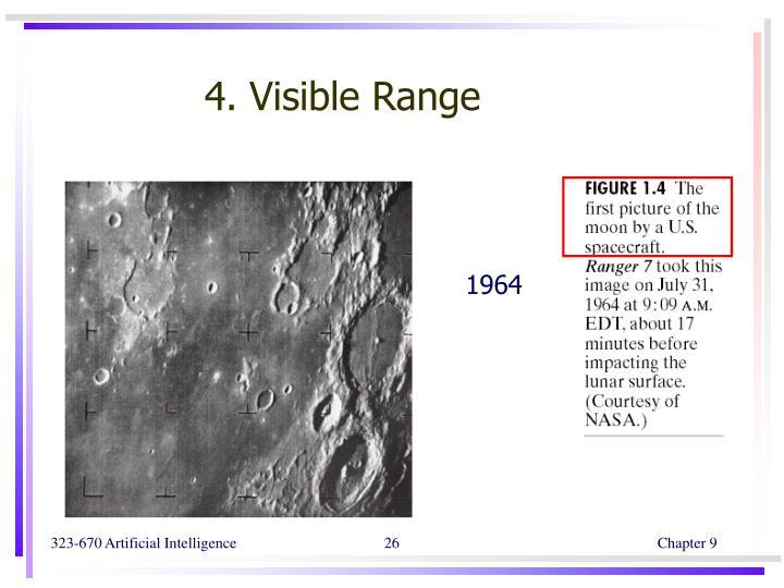 4. Visible Range