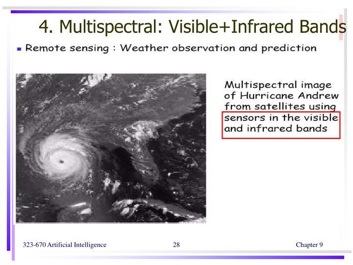 4. Multispectral: Visible+Infrared Bands