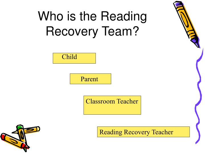 Who is the Reading Recovery Team?