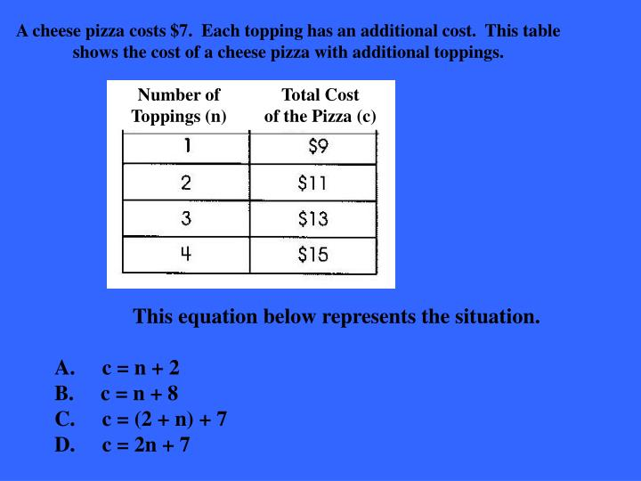 A cheese pizza costs $7.  Each topping has an additional cost.  This table shows the cost of a cheese pizza with additional toppings.