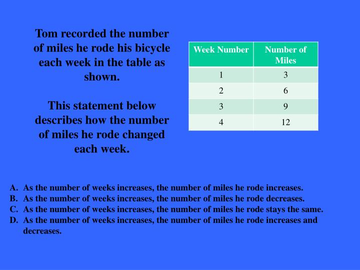 Tom recorded the number of miles he rode his bicycle each week in the table as shown.