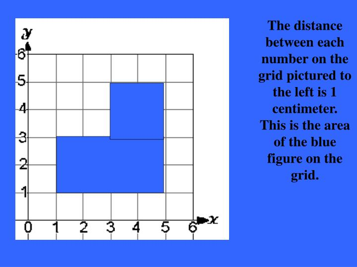 The distance between each number on the grid pictured to the left is 1 centimeter.  This is the area of the blue figure on the grid.