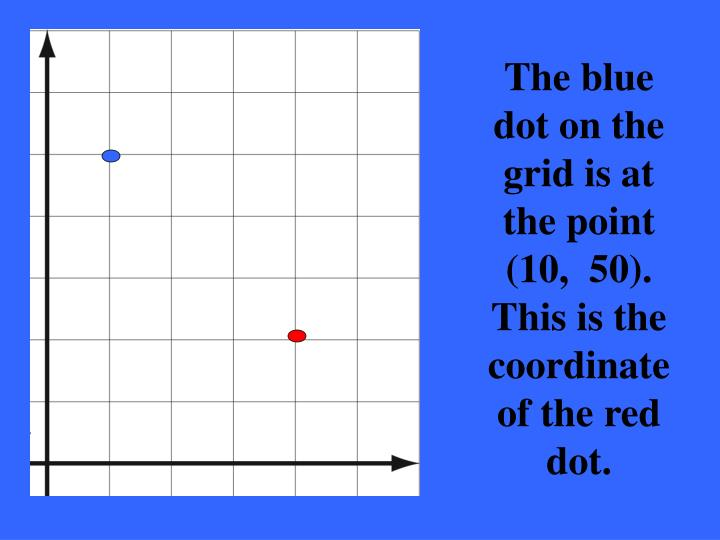 The blue dot on the grid is at the point (10,  50).  This is the coordinate of the red dot.