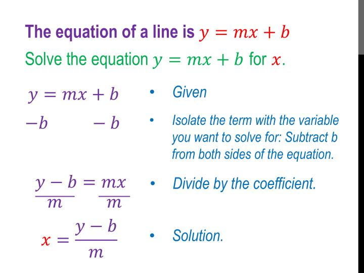 The equation of a