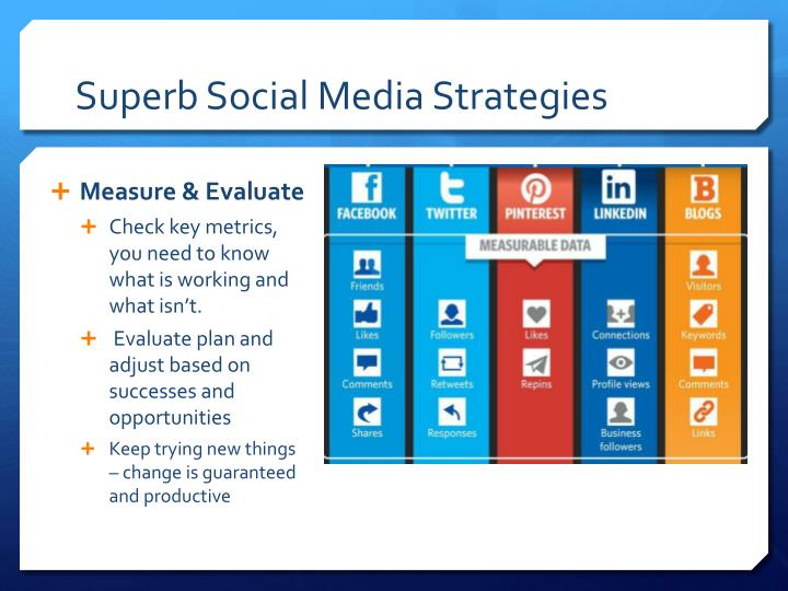 Superb Social Media Strategies