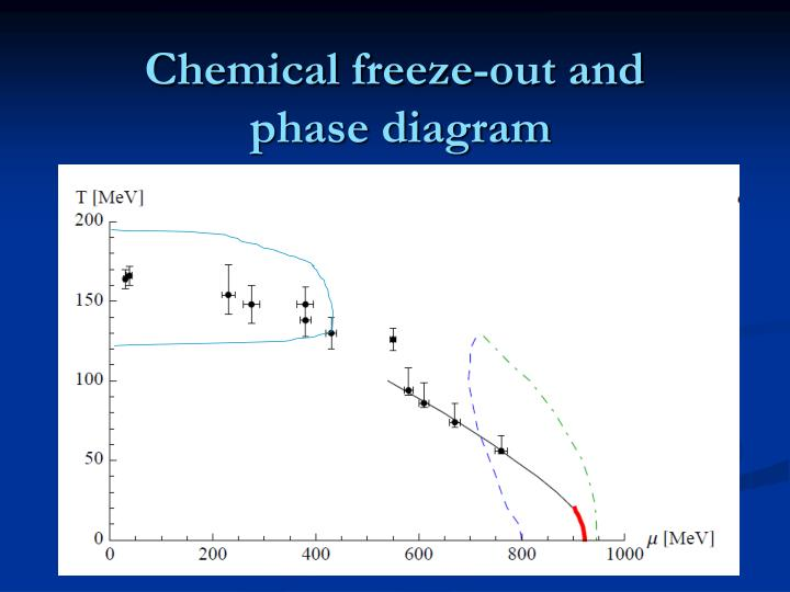 Chemical freeze-out and