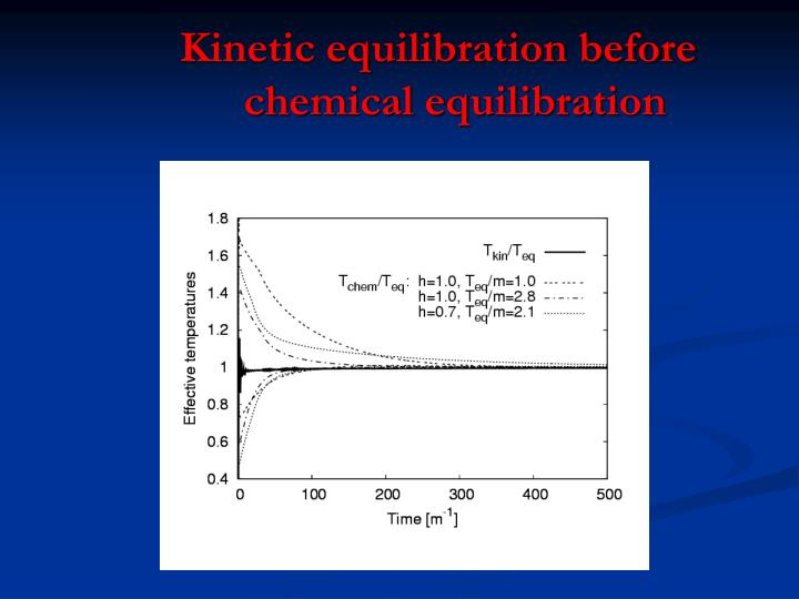 Kinetic equilibration before