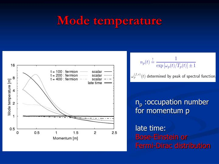 Mode temperature