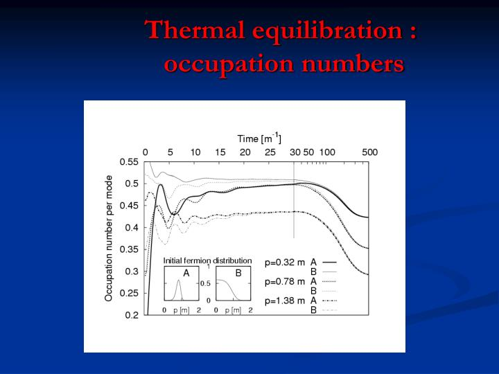 Thermal equilibration :