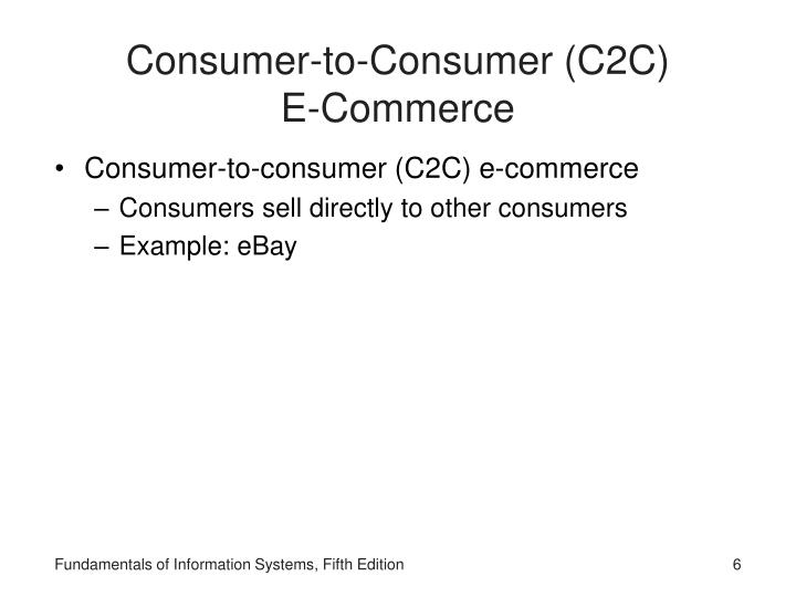 Consumer-to-Consumer (C2C)           E-Commerce