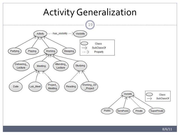 Activity Generalization
