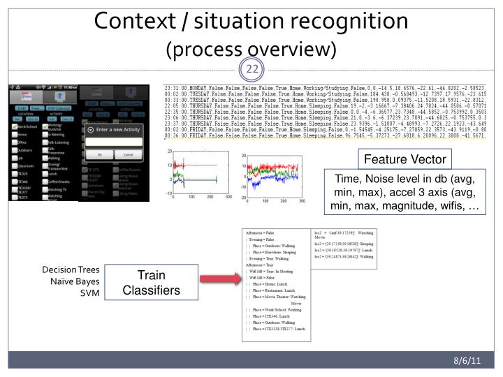 Context / situation recognition