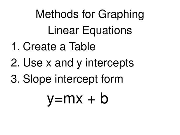 Methods for Graphing