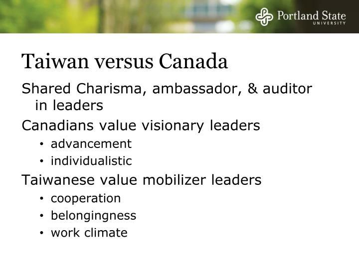 Taiwan versus Canada