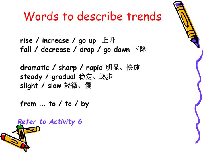 Words to describe trends