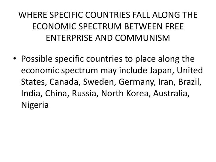 WHERE SPECIFIC COUNTRIES FALL ALONG THE ECONOMIC SPECTRUM BETWEEN FREE ENTERPRISE AND COMMUNISM