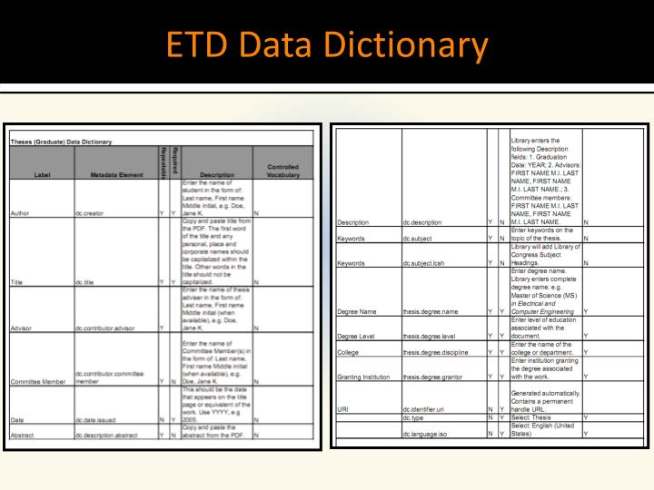 ETD Data Dictionary