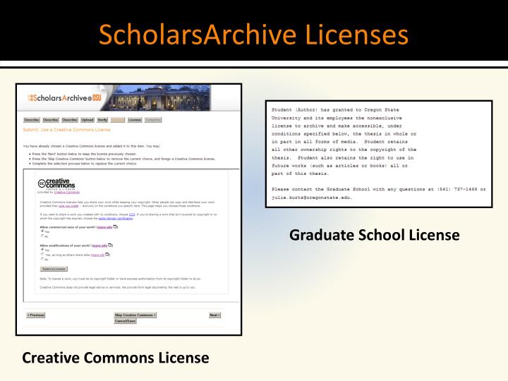 ScholarsArchive Licenses