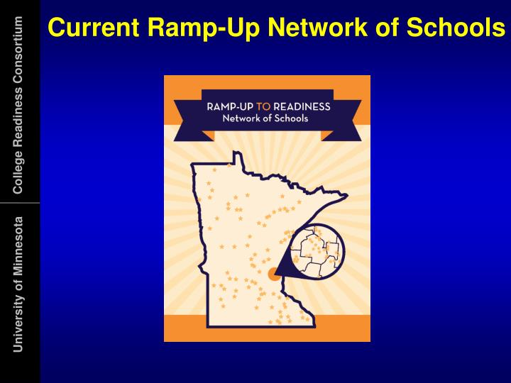 Current Ramp-Up Network of Schools