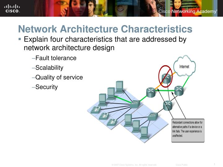 Ppt Network Architecture Characteristics Powerpoint