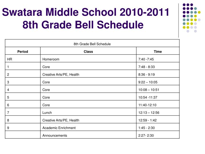 Swatara Middle School 2010-2011           8th Grade Bell Schedule