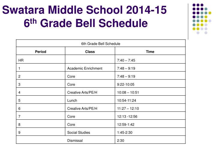 Swatara Middle School 2014-15          6