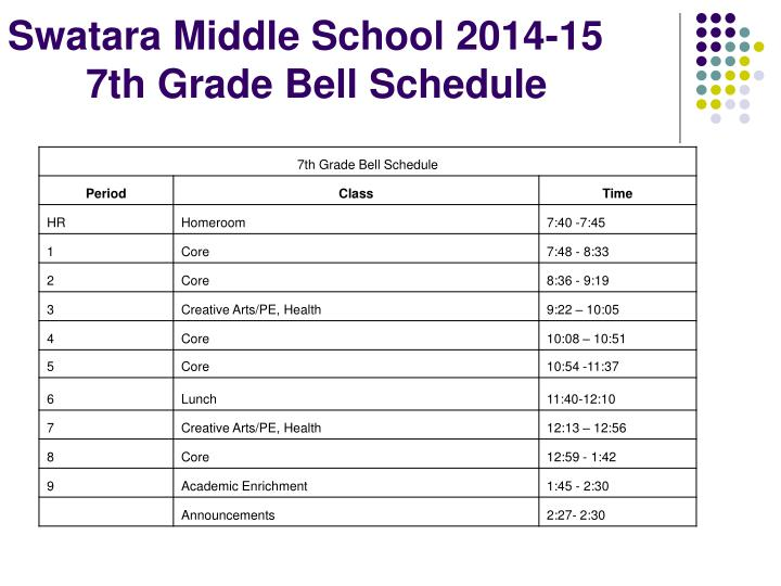 Swatara Middle School 2014-15           7th Grade Bell Schedule