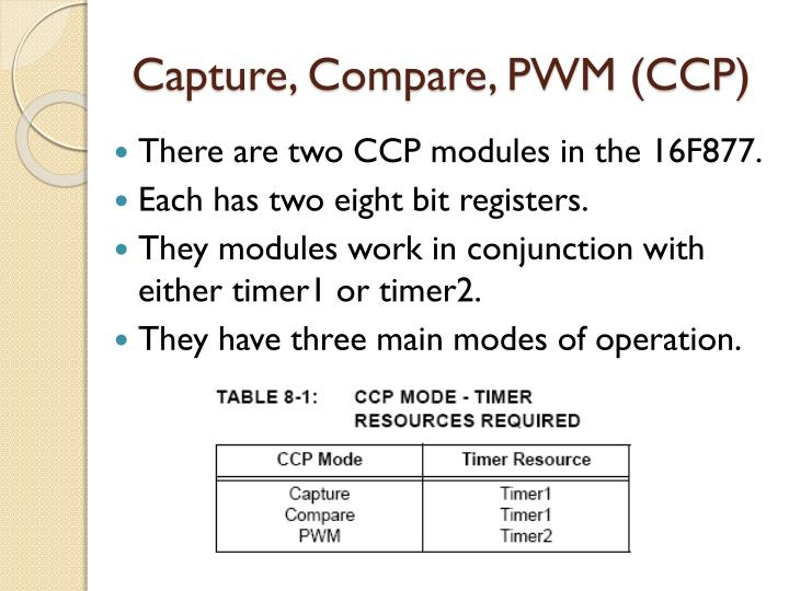 Capture, Compare, PWM (CCP)