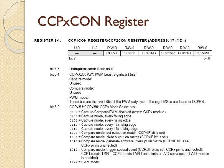 CCPxCON