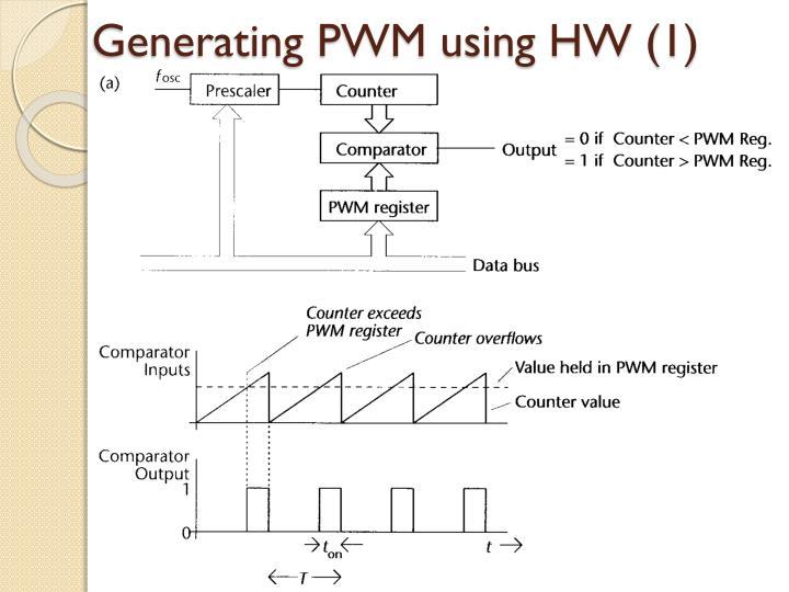 Generating PWM using HW (1)
