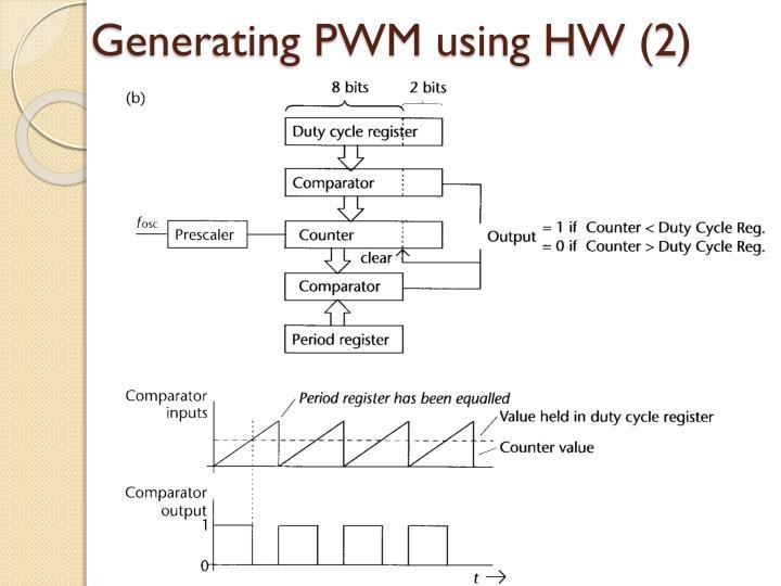 Generating PWM using HW (2)